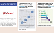 Pinterest Social Media for Business Resources | Pinterest Becomes Top Traffic Driver for Retailers [INFOGRAPHIC]