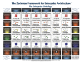Zachman International® - The Official Home of The Zachman Framework™