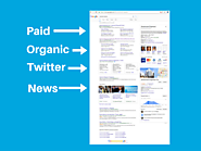 Google Tweaks Desktop SERP, Boosting Visibility of Twitter and News Listings