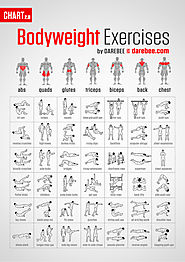 Quick Workouts for Busy People to Be Fit & Healthy | The Best Bodyweight Exercises for Home