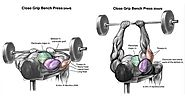 Bench Press With Close Grip