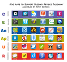 Staying Sane in Cyberspace | Schrock's Bloomin' Apps