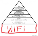Staying Sane in Cyberspace | Maslow's Hierarchy Of Needs Updated | WeKnowMemes