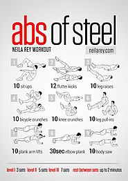 Calisthenics Abs and Core Workout Programs | Abs of Steel