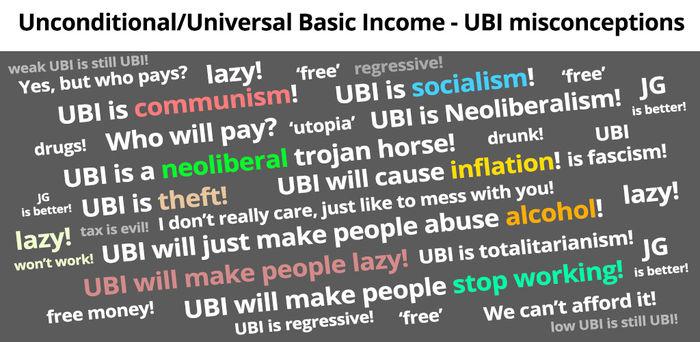 Common UBI Misconceptions | A Listly List