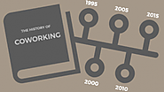 April17 Goodies | The History Of Coworking In A Timeline