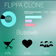 Flippa Clone from NCrypted | Flippa Clone - Business-list.biz