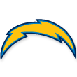 NFL Teams | San Diego Chargers