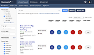 Social Media Tools for Listening and Monitoring | BuzzSumo: Find the Most Shared Content and Key Influencers