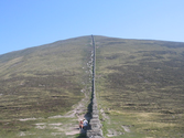 Best Places to Visit in Ireland | Slieve Donard - Mourne Mountains
