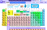 Interactive Tools & Sites that JIVE with the iPad | PERIODIC TABLE (Ptable)