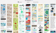Infographics in the Classroom | Integrating Infographics into the Math Classroom « techchef4u