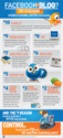 Top 5 Blog Posts for 2013 | 10 Reasons Business Blogging is Better [Infographic]