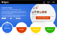 14 tools to rock Google+
