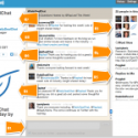 Twitter Chat and Hashtag Tools | Stanzr