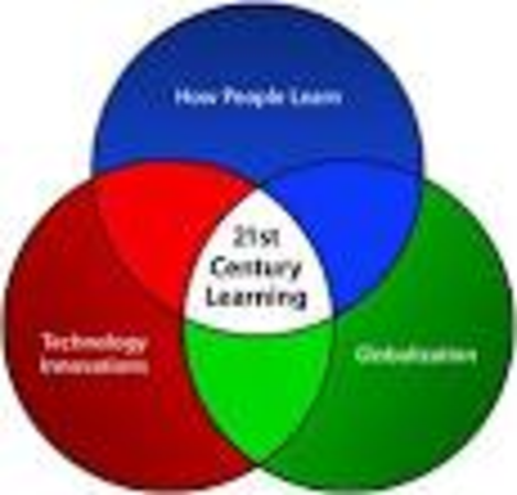 students in the 21st century 21st century a skills beyond school review.