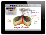Drawing & coloring webtools & apps | Educreations - Teach what you know. Learn what you don't.