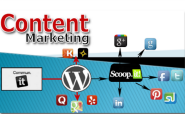 Social Shares SEO | DiY Content Marketing System
