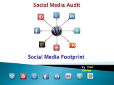 Social Shares SEO | Social Media Audit