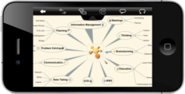 Mindmapping Apps & Tools | iThoughts