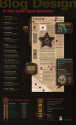 Blog Design for Killer SEO - Infographic | SEOmoz