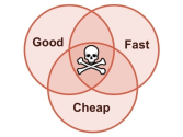 Guest Posts: Andy Crestodina | 9/26/12 Content Marketing strategy: Are you good, fast, or cheap?
