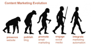 Guest Posts: Andy Crestodina | 10/17/12 Content Marketing Evolution: Step-By-Step Guide