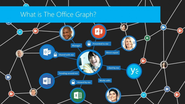 SharePoint Conference News and Articles #SPC14 | Work like a network! Enterprise social and the future of work