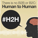 A Return to Simplicity, Empathy and Imperfection in Communication: Human to Human #H2H