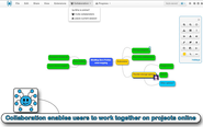 Tips to build your PLE & PLN | MindMup: Zero-Friction Free Mind Mapping Software Online - Mind map in your browser