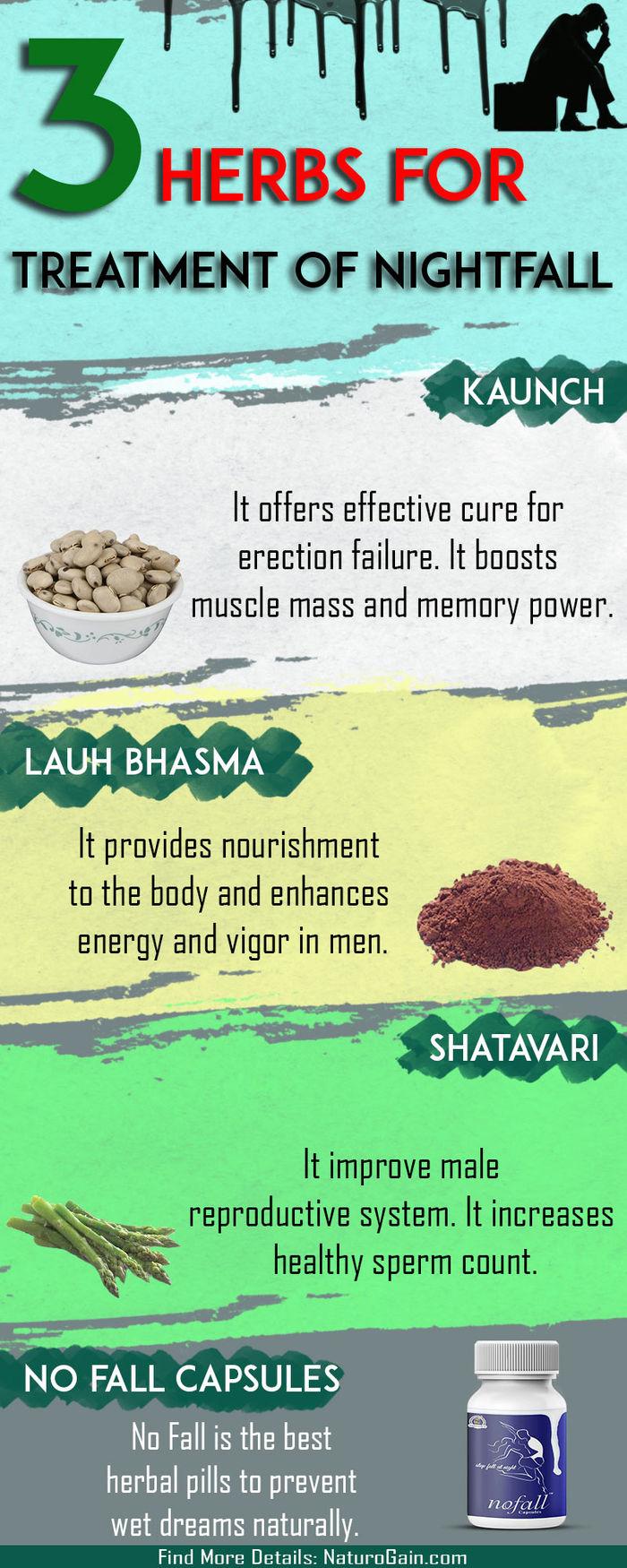 Men Health Herbal treatment   A Listly List