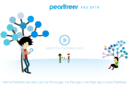 Presentations, Animations, Storytelling, Slideshows | A Pearltree about Comic