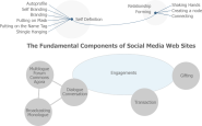 Social Media Patterns - YouMoz | SEOmoz