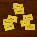 Best Mind-Mapping Apps | iCardSort for iPad