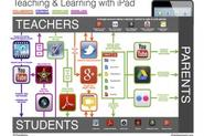 2014 Must-Read EdTech Blogs | TeachThought.com