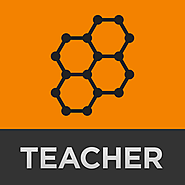 Edcamp Central Nebraska Appy Hour List Part 1 | Socrative Teacher