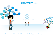 Content Discovery, Curation Tools and Sites | Pearltrees