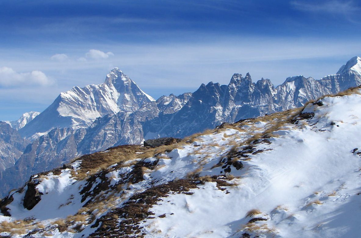 16 places you must visit when you are in Uttarakhand | A ...