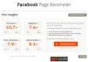 Social Media Tools | Agorapulse Barometer