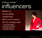 Digital Dash - How to influence today's influencer is both a...