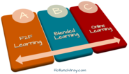 Where are you on the Learning Continuum?