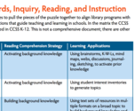 Matrix Aligning Standards, Reading, Inquiry, and Instruction