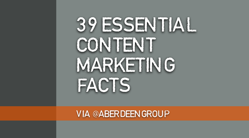 Headline for 39 Essential Content Marketing Facts