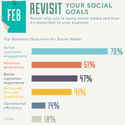 Manage Social Media the Easy Way [INFOGRAPHIC] | Quickbooks