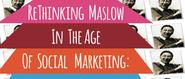 Is Your Content Meeting Customer Needs? Five Ways Maslow Can Help