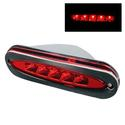 Increase Performance & Safety with Best Brake Lights
