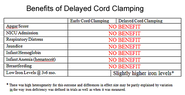 delayed cord clamping - PubMed - NCBI