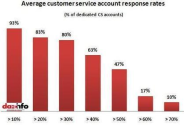 customer service resources scoops