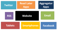 The Future of Cross Platform Publishing | John Doherty