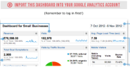 Must-Have Analytics Customizations for Any Business - Analytics Blog